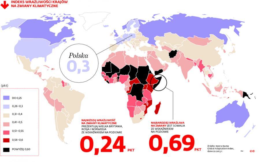 Indeks wrażliwości krajów na zmiany klimatu